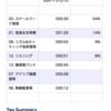 2020/04/10(金)