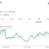 【投資実践】2020年2月下旬、小松製作所(6301)に約70万円分の投資を行いました。