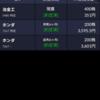 5/14振り返り(7267デイトレ、5480エントリー)