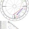 2020/3/16 射手座下弦の月のホロスコープ