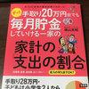 家計に関する本を参考に、食費の改善を目指してみる