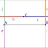 Geogebraスキルアップ問題集(001解答)