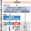辺野古移設 強引手法に沖縄から激しい憤り 承認撤回停止 - 毎日新聞(2018年10月30日)