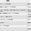 【大三国志アップデート】兵種技能と武将のバランス調整