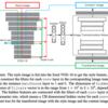 要約: Neural Style Transfer via Meta Networks