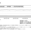 ファイブスター-ファイブスター・バリコレ・ファンド運用報告書(2019年11月25日決算)が交付