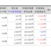 平成29年10月の株主優待の人気ランキング