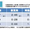 日本の鉄道はこのままでいいのだろうか 20