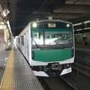 関東の盲腸線を行く・・・ Go to 烏山駅(R2-11-1)