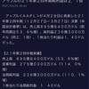 【ドキプラの🇺🇸米国株】4月28日