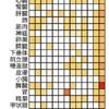 COVID-19:関連記事リンク集