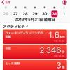 0.1tから始めるダイエット 68日目 アクアリウム1日目