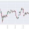 pythonで金融関係のチャート