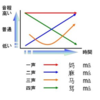 参考書を買うのは待って!勉強嫌いの私の中国語がビジネスレベルになるまでの勉強法!
