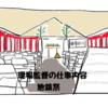 現場監督の仕事内容【地鎮祭と縄張り】