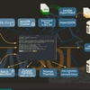 MySQL Technology Cafe #7 で『MySQL Shellを使ってみよう』を聞いてからのWindowsでの導入部分