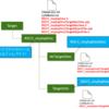 RISC-V 64-bit LLVM Backendを試す (3. TargetMachineとTargetInfoを追加する)