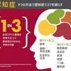 認知症の3分の1は予防できる