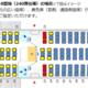 ANAが国際線エコノミーの座席指定を一部有料に、前方の通路側・窓側は最大2500円(片道)