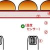オーブンの制御(2) デッキ式オーブン・下火