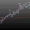 欧州時間の米ドルの見通し ISMショック