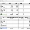 1月度の収入と予算