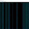 Nutanix CE で vDisk のデータ配置を表示してみる。