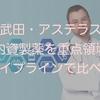 【武田・アステラス】内資製薬を重点領域・パイプラインで比べる