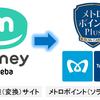.money(ドットマネー)→メトロポイント(ソラチカカード)手順