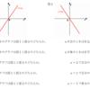 比例のグラフの問題!aの値でグラフが右上がりかの判断をしよう!