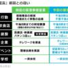 青春18きっぷ消費旅(2021年1月)