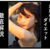 川口春奈が姉妹で行ったダイエット方法【-13キロ痩せた!】