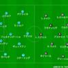 UCL16-17-C4-マンチェスターシティ.vs.バルセロナ