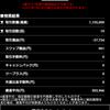 【第3回】FX収支公開