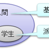 【ASP.NET API、C#】パターンによって様々なレスポンスを返す方法