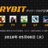 【2018年5月8日(火)】仮想通貨デイリーブログ記事ランキング
