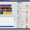 FIFA19、MF作りました!
