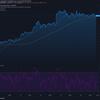 2021-6-26 今週の米国株状況