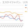 アルコールチェッカー3種比較(タニタ・エスケイジャパン・リスネコ)
