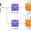 APIGateway+Lambdaによるアプリサーバをバージョン管理する