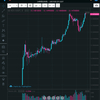 CROSS  ExchangeのXEX価格は下がるどころか上がりすぎる???!!!!!!