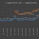 「ANAカード」入会キャンペーン、最大47500マイルで例年レベルに下落傾向か(2017/6~)