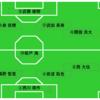 【試合レビュー】「新システムで勝利!」リーグ戦第7節*鹿島アントラーズ戦(○2-1)