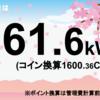 5/24の発電量は61.6kWh