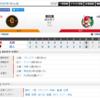2019-04-17 カープ第17戦(熊本)◯5対4 巨人(5勝12敗0分)奇跡の逆転勝ち。石原、ありがとう。