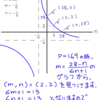 素数判定方程式