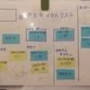 【中学受験】学習計画のやりかた!【やらなイカんリスト】