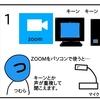 ZOOMハウリング防止方法【4コマ漫画】