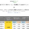 『2018amazonチャージ 初回購入限定キャンペーン』の紹介