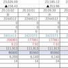 10月第1週目投資報告
